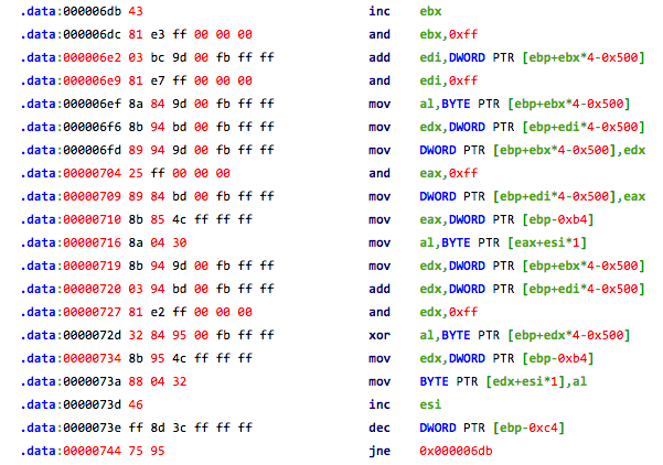 poweliks shellcode decryption