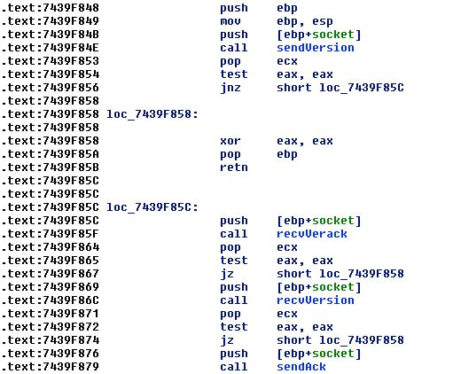 Chimera Ransomware C2 Handshake