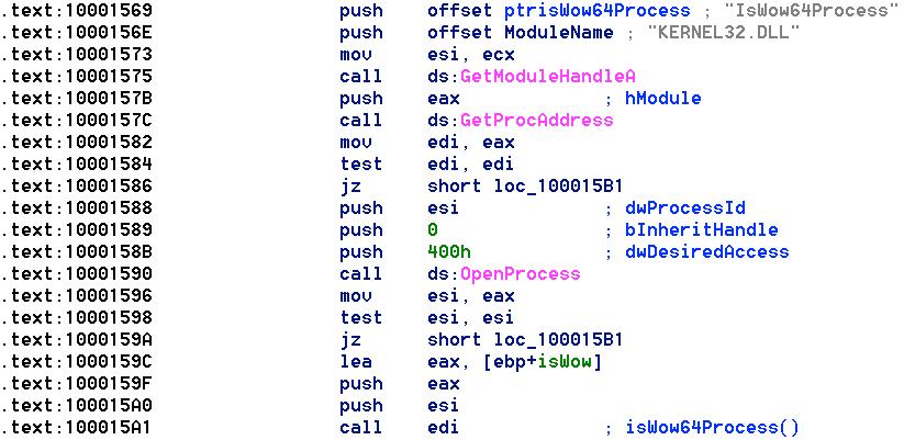 Chimera Ransomware isWow64Process